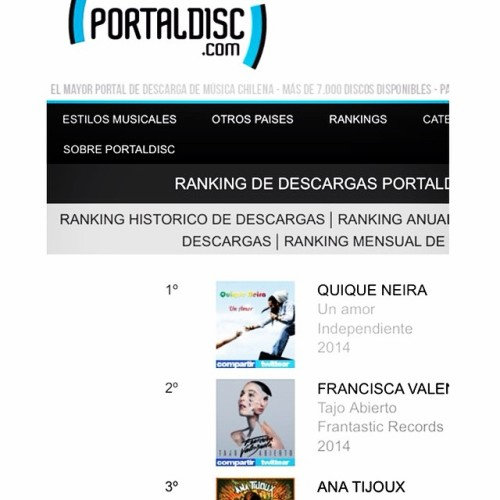 QN _ Un Amor Nr 1  Ranking in Portaldisc